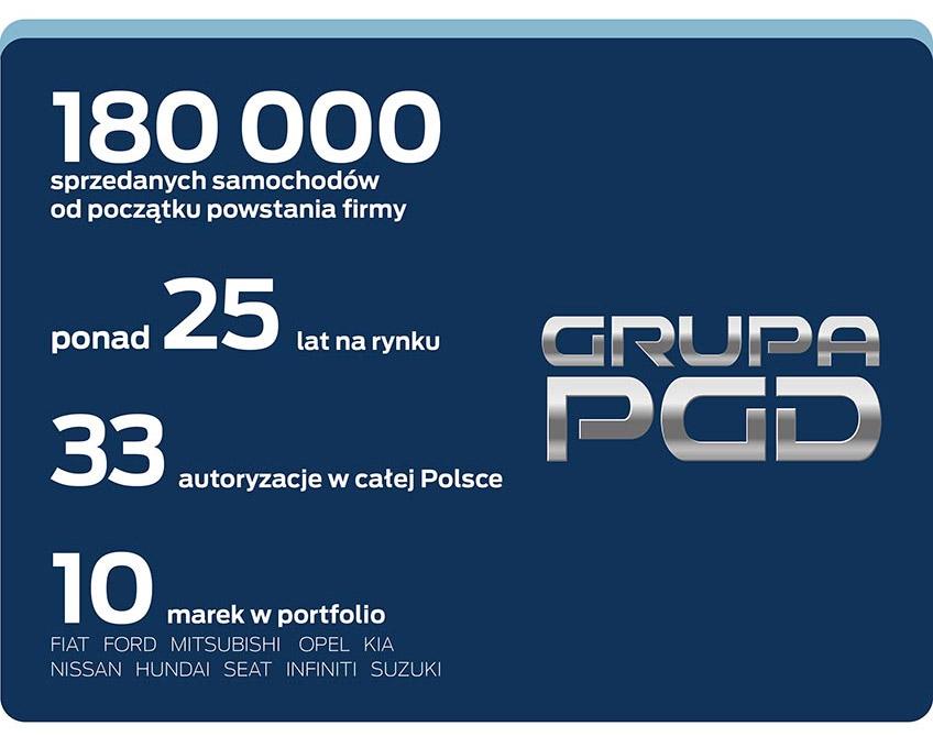 180 000 sprzedanych samochodów od początku powstania firmy. Ponad 25 lat na rynku. 33 autoryzacje w całej Polsce. 10  marek w portfolio.